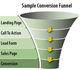 conversion_funnel_02